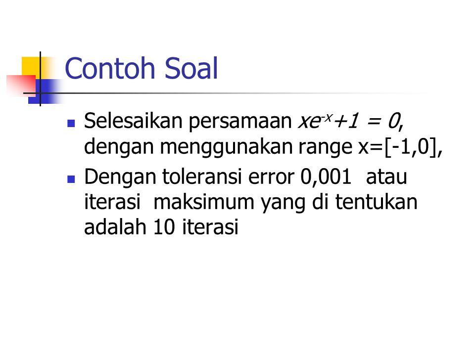 Contoh Soal Selesaikan persamaan xe-x+1 = 0, dengan menggunakan range x=[-1,0],